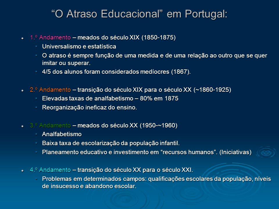 O Atraso Educacional em Portugal: 1.º Andamento – meados do século XIX (1850-1875) 1.º Andamento – meados do século XIX (1850-1875) Universalismo e es