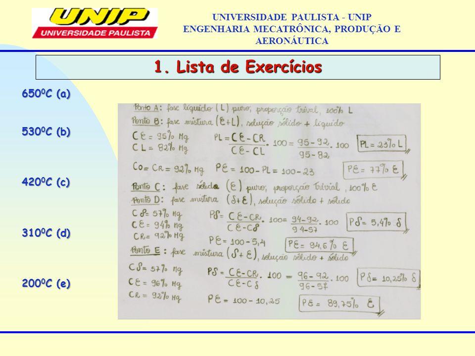 UNIVERSIDADE PAULISTA - UNIP ENGENHARIA MECATRÔNICA, PRODUÇÃO E AERONÁUTICA 650 0 C (a) 530 0 C (b) 420 0 C (c) 310 0 C (d) 200 0 C (e) 1. Lista de Ex