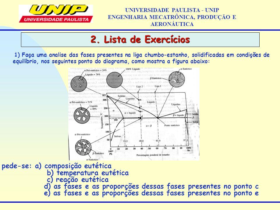 2. Lista de Exercícios UNIVERSIDADE PAULISTA - UNIP ENGENHARIA MECATRÔNICA, PRODUÇÃO E AERONÁUTICA 1) Faça uma analise das fases presentes na liga chu