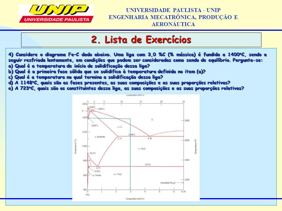 2. Lista de Exercícios UNIVERSIDADE PAULISTA - UNIP ENGENHARIA MECATRÔNICA, PRODUÇÃO E AERONÁUTICA 4) Considere o diagrama Fe–C dado abaixo. Uma liga