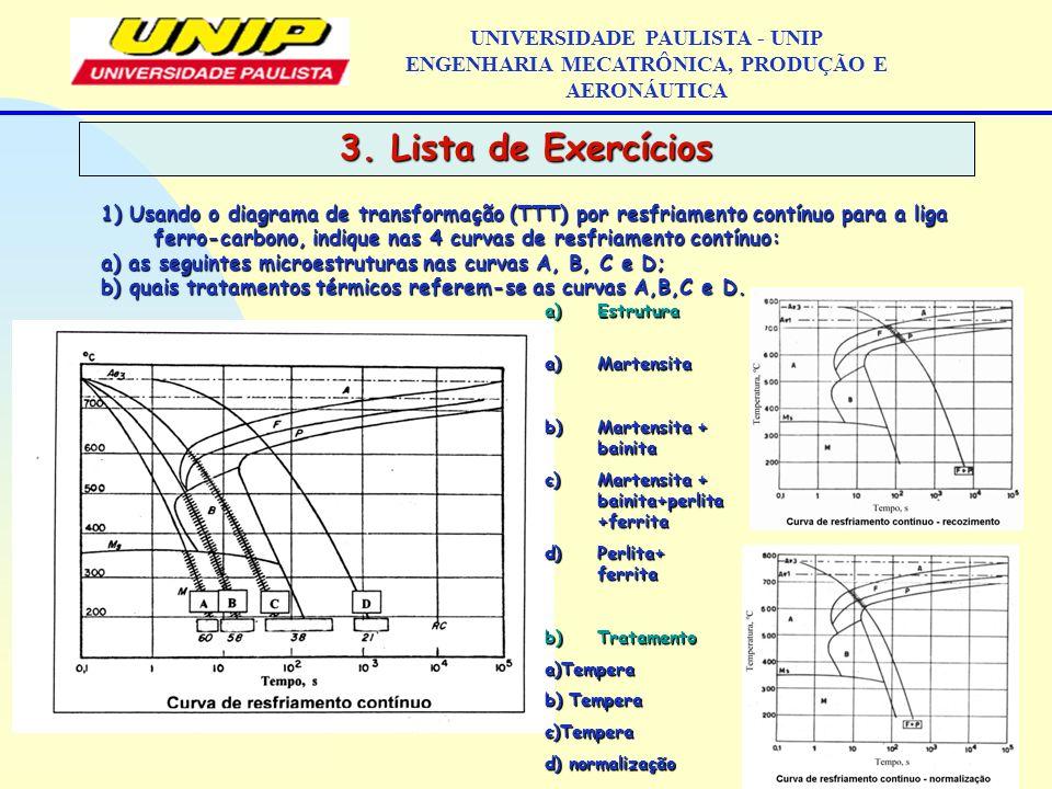 3. Lista de Exercícios UNIVERSIDADE PAULISTA - UNIP ENGENHARIA MECATRÔNICA, PRODUÇÃO E AERONÁUTICA 1) Usando o diagrama de transformação (TTT) por res