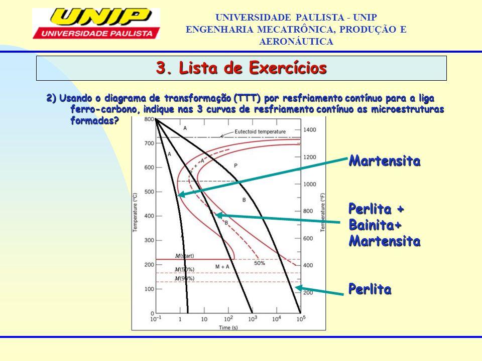 3. Lista de Exercícios UNIVERSIDADE PAULISTA - UNIP ENGENHARIA MECATRÔNICA, PRODUÇÃO E AERONÁUTICA 2) Usando o diagrama de transformação (TTT) por res