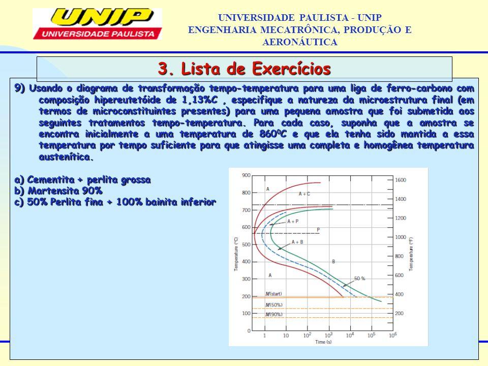 UNIVERSIDADE PAULISTA - UNIP ENGENHARIA MECATRÔNICA, PRODUÇÃO E AERONÁUTICA 9) Usando o diagrama de transformação tempo-temperatura para uma liga de f