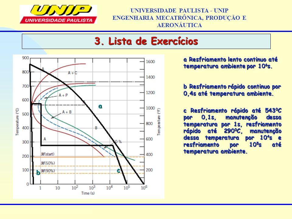 UNIVERSIDADE PAULISTA - UNIP ENGENHARIA MECATRÔNICA, PRODUÇÃO E AERONÁUTICAb c a 3. Lista de Exercícios a Resfriamento lento continuo até temperatura