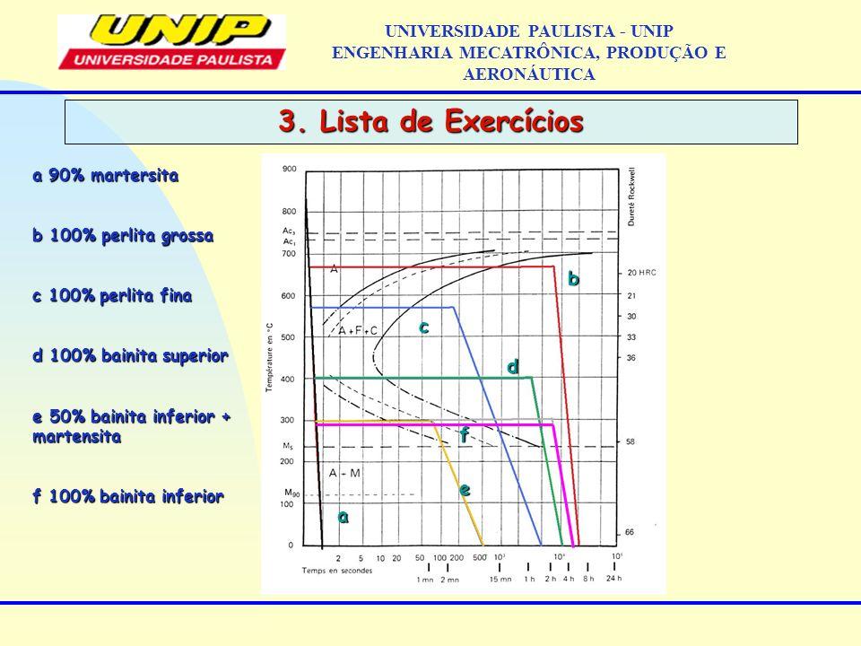 UNIVERSIDADE PAULISTA - UNIP ENGENHARIA MECATRÔNICA, PRODUÇÃO E AERONÁUTICAa e b d c f 3. Lista de Exercícios a 90% martersita b 100% perlita grossa c