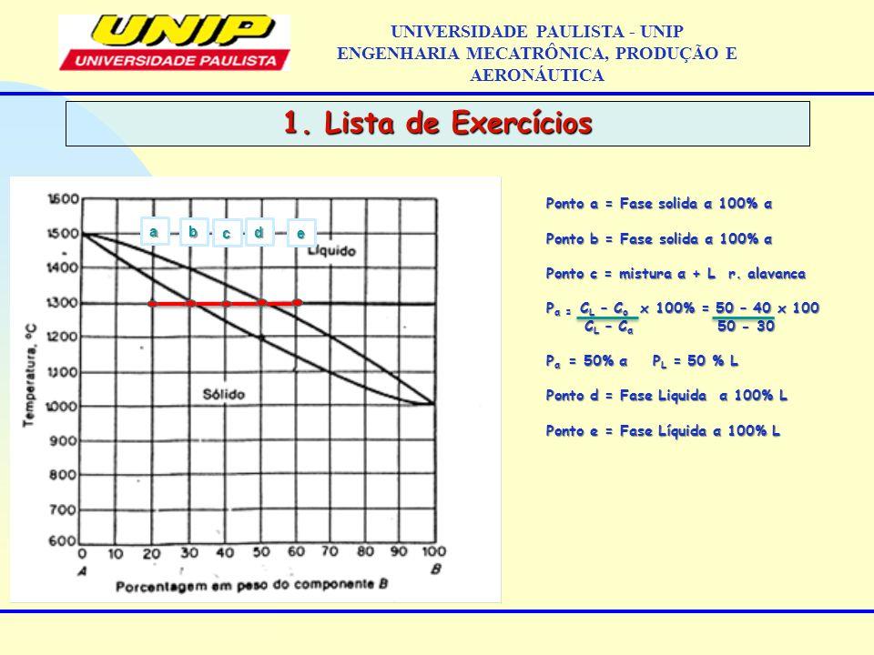 1. Lista de Exercícios UNIVERSIDADE PAULISTA - UNIP ENGENHARIA MECATRÔNICA, PRODUÇÃO E AERONÁUTICAa b c d e Ponto a = Fase solida α 100% α Ponto b = F