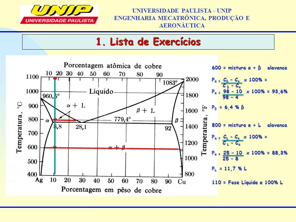 1. Lista de Exercícios UNIVERSIDADE PAULISTA - UNIP ENGENHARIA MECATRÔNICA, PRODUÇÃO E AERONÁUTICA 600 = mistura α + β alavanca P α = C β – C o x 100%