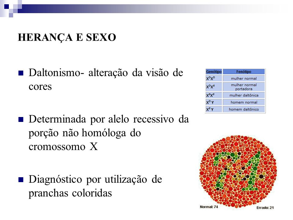 HERANÇA E SEXO Daltonismo- alteração da visão de cores Determinada por alelo recessivo da porção não homóloga do cromossomo X Diagnóstico por utilizaç