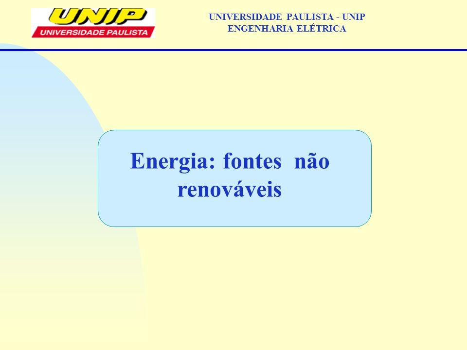 Energia: fontes não renováveis UNIVERSIDADE PAULISTA - UNIP ENGENHARIA ELÉTRICA