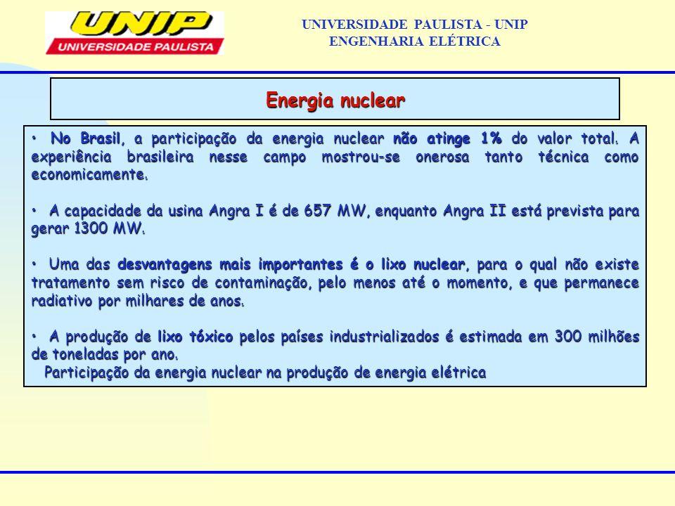 No Brasil, a participação da energia nuclear não atinge 1% do valor total. A experiência brasileira nesse campo mostrou-se onerosa tanto técnica como