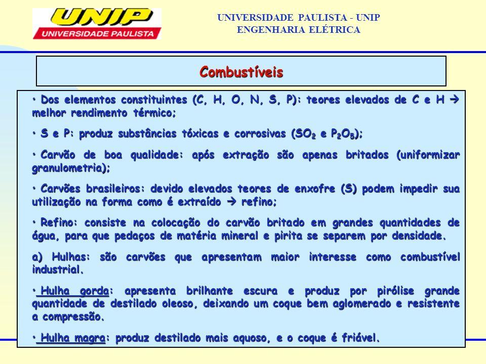 Dos elementos constituintes (C, H, O, N, S, P): teores elevados de C e H melhor rendimento térmico; Dos elementos constituintes (C, H, O, N, S, P): te