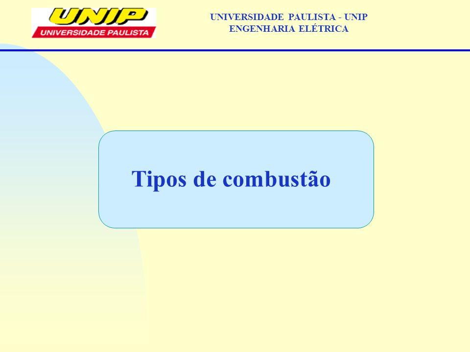 Tipos de combustão UNIVERSIDADE PAULISTA - UNIP ENGENHARIA ELÉTRICA