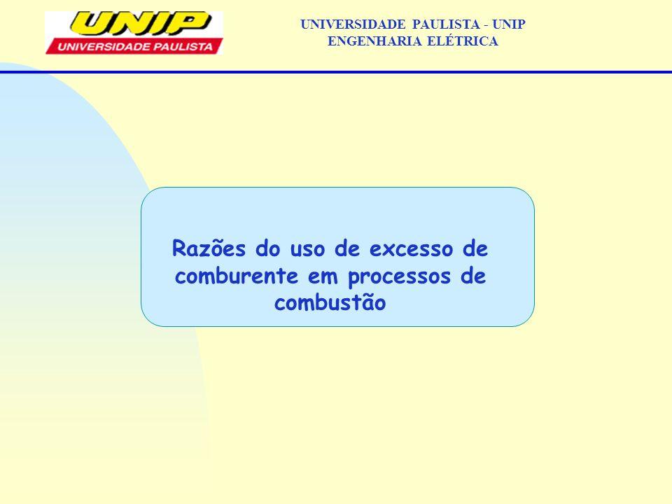 Razões do uso de excesso de comburente em processos de combustão UNIVERSIDADE PAULISTA - UNIP ENGENHARIA ELÉTRICA
