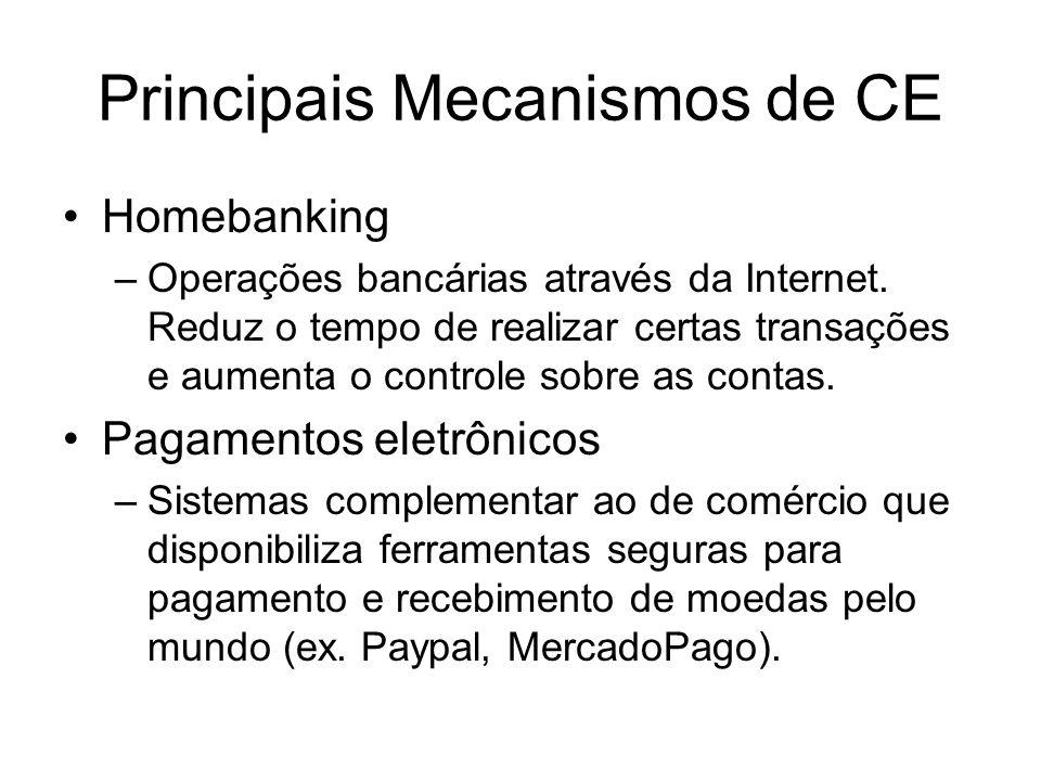 Principais Mecanismos de CE Homebanking –Operações bancárias através da Internet. Reduz o tempo de realizar certas transações e aumenta o controle sob
