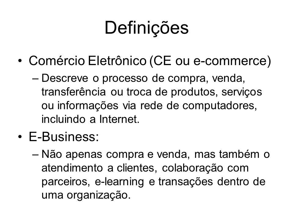 Definições Comércio Eletrônico (CE ou e-commerce) –Descreve o processo de compra, venda, transferência ou troca de produtos, serviços ou informações v