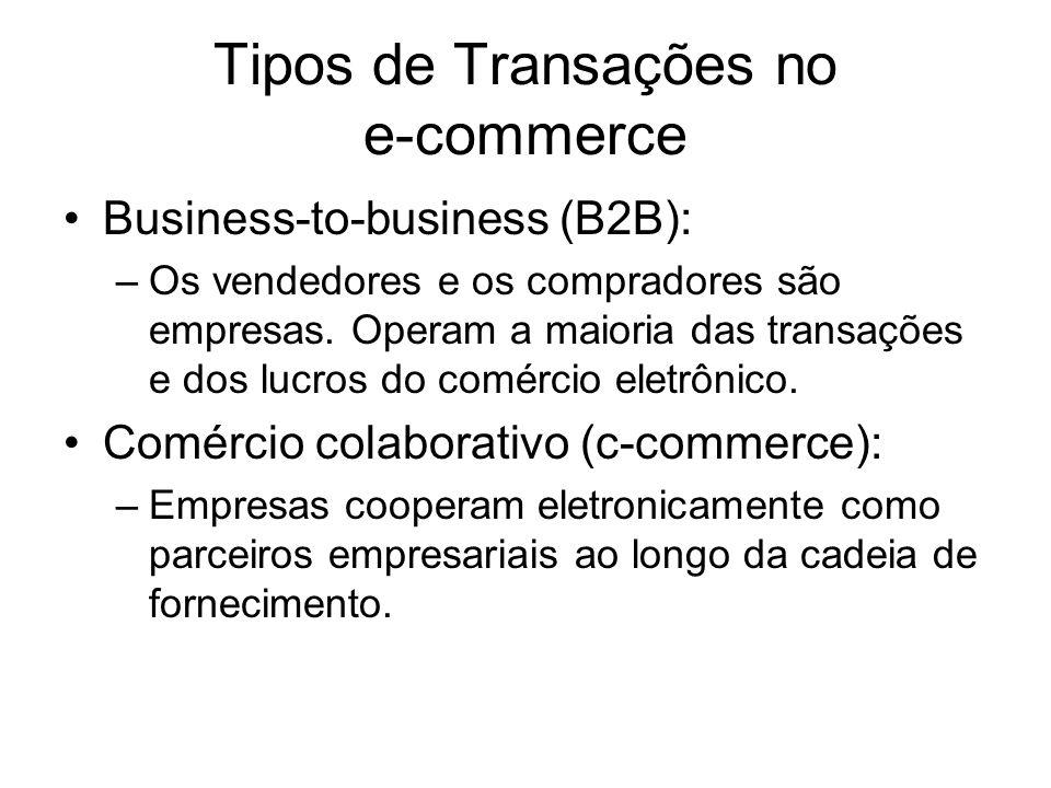 Tipos de Transações no e-commerce Business-to-business (B2B): –Os vendedores e os compradores são empresas. Operam a maioria das transações e dos lucr