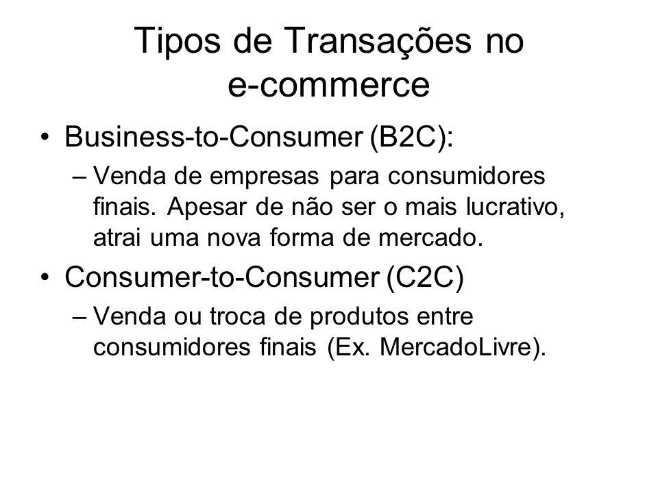 Tipos de Transações no e-commerce Business-to-Consumer (B2C): –Venda de empresas para consumidores finais. Apesar de não ser o mais lucrativo, atrai u