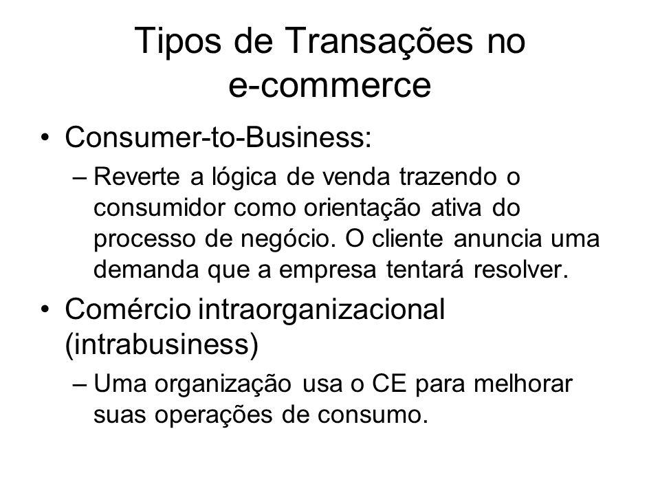 Tipos de Transações no e-commerce Consumer-to-Business: –Reverte a lógica de venda trazendo o consumidor como orientação ativa do processo de negócio.