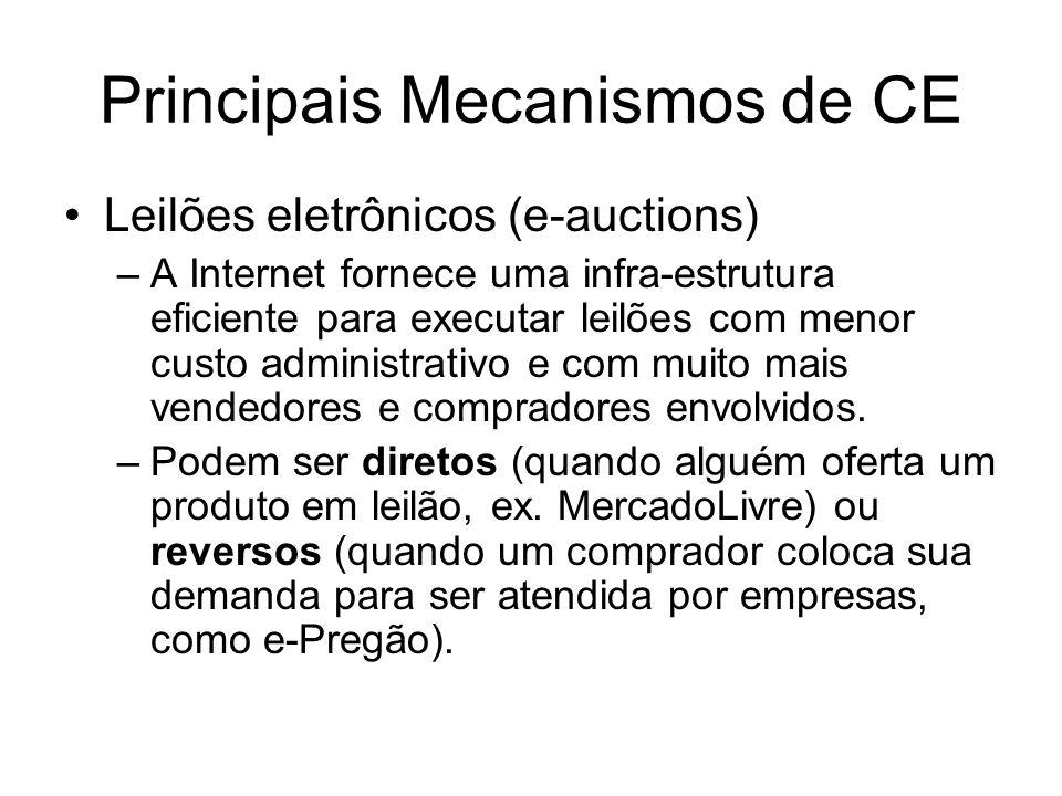 Principais Mecanismos de CE Leilões eletrônicos (e-auctions) –A Internet fornece uma infra-estrutura eficiente para executar leilões com menor custo a