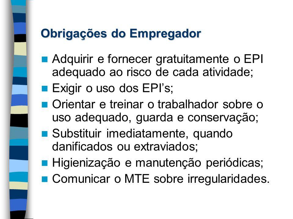 Obrigações do Empregador Adquirir e fornecer gratuitamente o EPI adequado ao risco de cada atividade; Exigir o uso dos EPIs; Orientar e treinar o trab