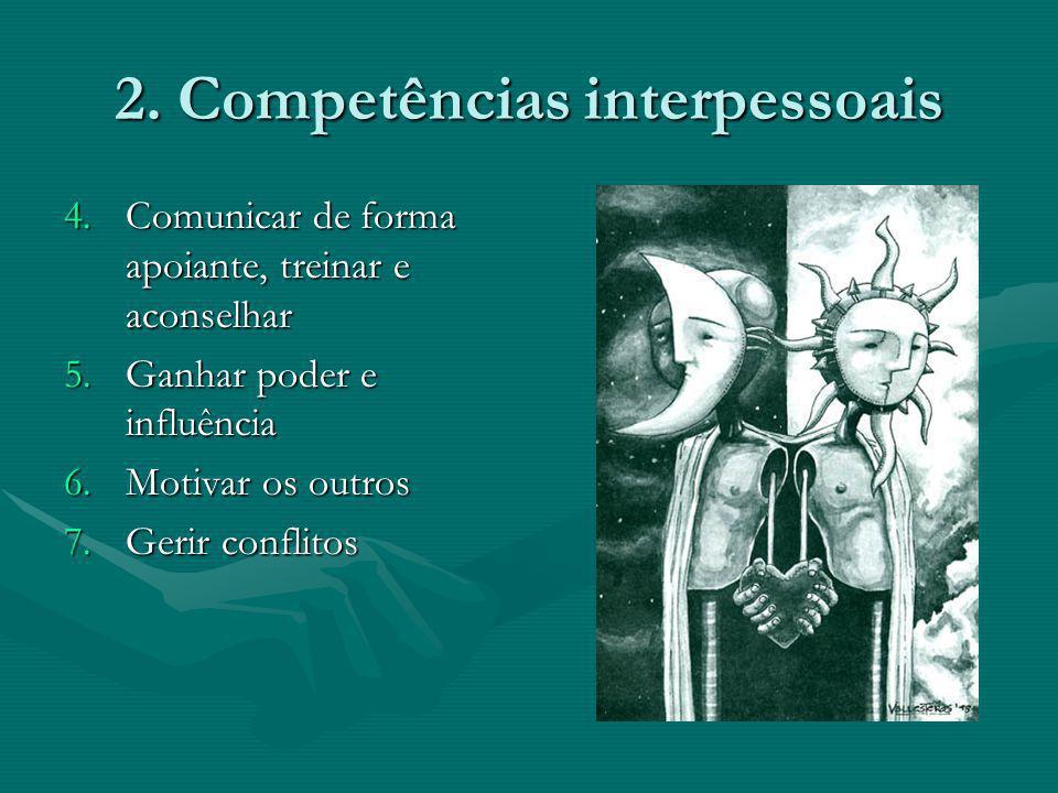 2. Competências interpessoais 4.Comunicar de forma apoiante, treinar e aconselhar 5.Ganhar poder e influência 6.Motivar os outros 7.Gerir conflitos