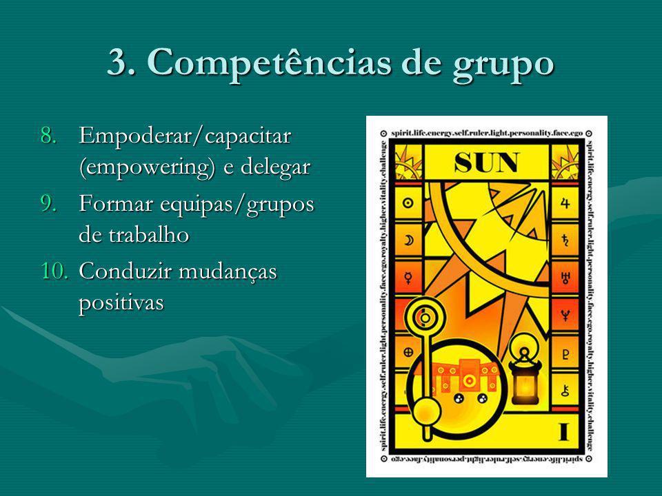 3. Competências de grupo 8.Empoderar/capacitar (empowering) e delegar 9.Formar equipas/grupos de trabalho 10.Conduzir mudanças positivas