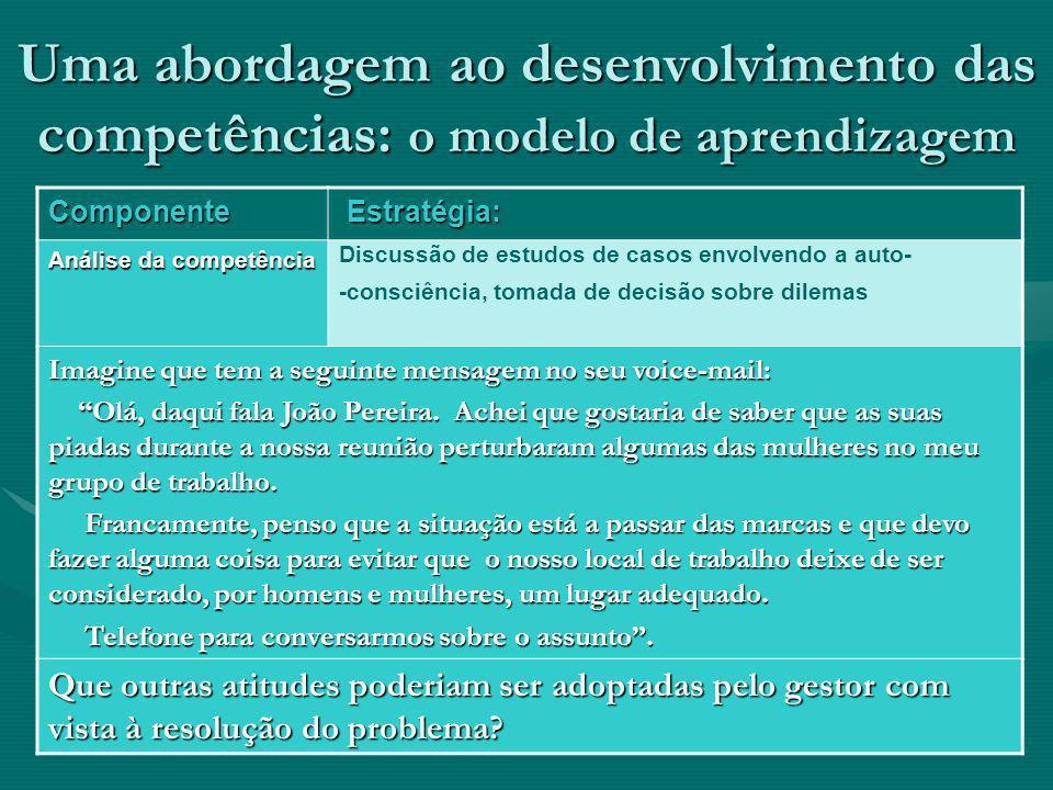 Uma abordagem ao desenvolvimento das competências: o modelo de aprendizagem Componente Estratégia: Estratégia: Análise da competência Discussão de est
