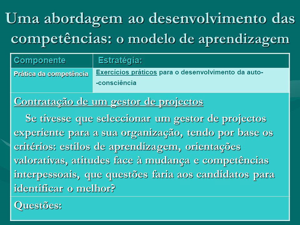 Uma abordagem ao desenvolvimento das competências: o modelo de aprendizagem Componente Estratégia: Estratégia: Prática da competência Exercícios práti
