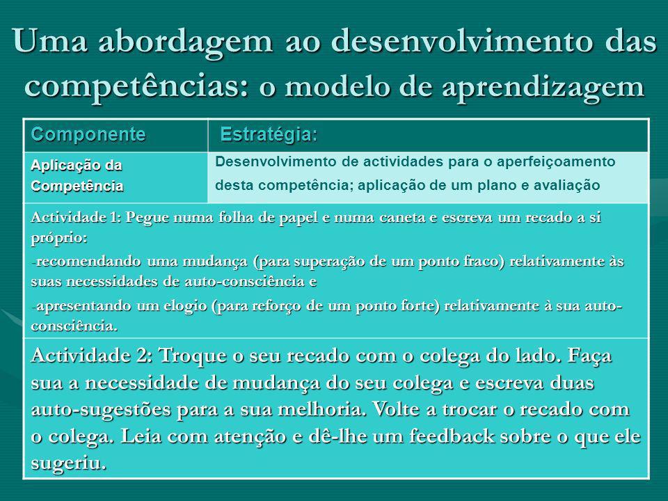 Uma abordagem ao desenvolvimento das competências: o modelo de aprendizagem Componente Estratégia: Estratégia: Aplicação da Competência Desenvolviment