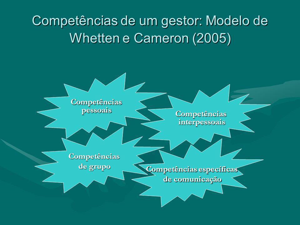 Competências de um gestor: Modelo de Whetten e Cameron (2005) Competências pessoais Competências interpessoais Competências de grupo Competências espe