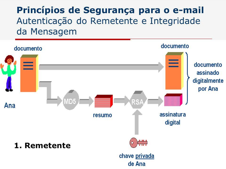 Princípios de Segurança para o e-mail Autenticação do Remetente e Integridade da Mensagem 1. Remetente
