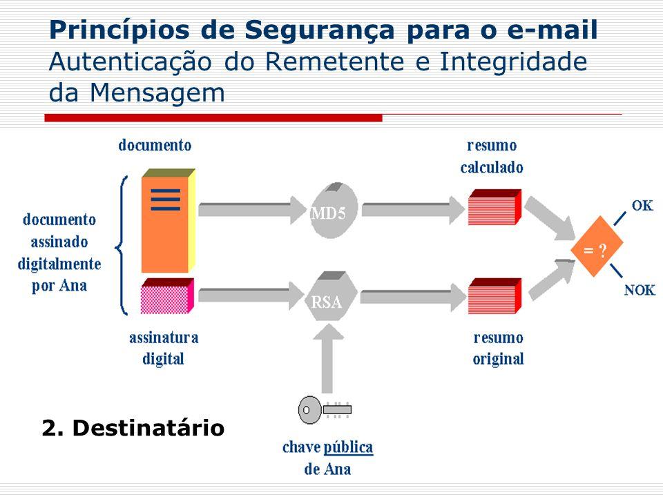 Princípios de Segurança para o e-mail Autenticação do Remetente e Integridade da Mensagem 2. Destinatário