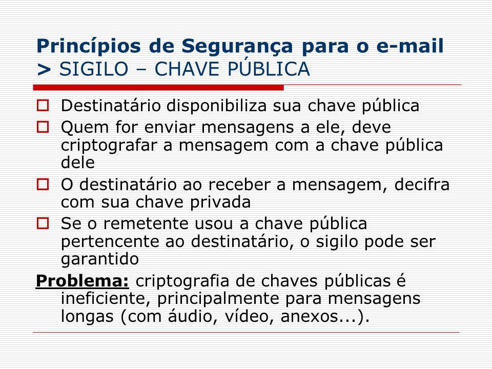 Princípios de Segurança para o e-mail > SIGILO – CHAVE PÚBLICA Destinatário disponibiliza sua chave pública Quem for enviar mensagens a ele, deve crip