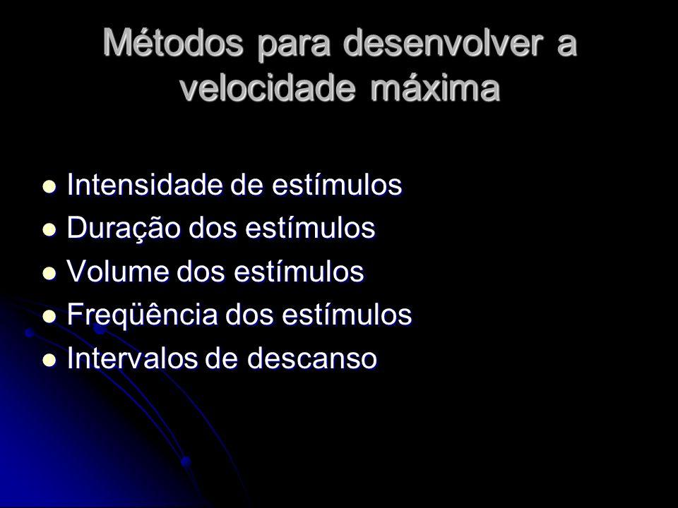 Métodos para desenvolver a velocidade máxima Intensidade de estímulos Intensidade de estímulos Duração dos estímulos Duração dos estímulos Volume dos