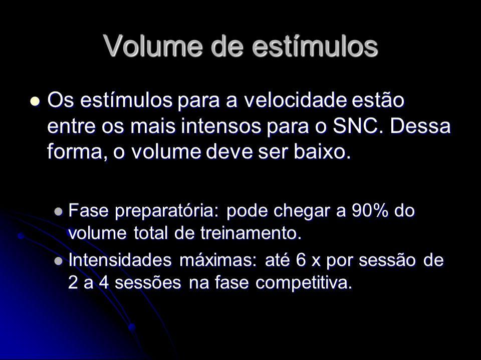Volume de estímulos Os estímulos para a velocidade estão entre os mais intensos para o SNC. Dessa forma, o volume deve ser baixo. Os estímulos para a