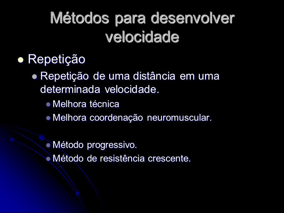 Métodos para desenvolver velocidade Repetição Repetição Repetição de uma distância em uma determinada velocidade. Repetição de uma distância em uma de