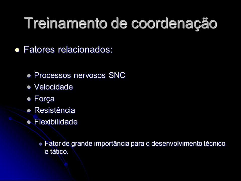 Treinamento de coordenação Fatores relacionados: Fatores relacionados: Processos nervosos SNC Processos nervosos SNC Velocidade Velocidade Força Força