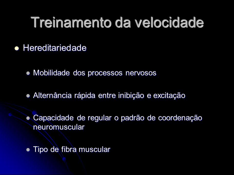 Treinamento da velocidade Hereditariedade Hereditariedade Mobilidade dos processos nervosos Mobilidade dos processos nervosos Alternância rápida entre
