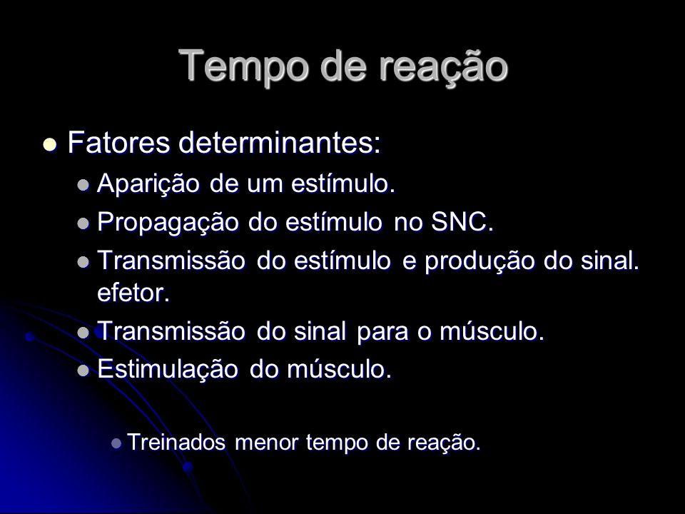 Tempo de reação Fatores determinantes: Fatores determinantes: Aparição de um estímulo. Aparição de um estímulo. Propagação do estímulo no SNC. Propaga