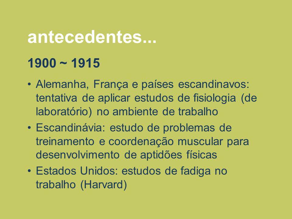 antecedentes... 1900 ~ 1915 Alemanha, França e países escandinavos: tentativa de aplicar estudos de fisiologia (de laboratório) no ambiente de trabalh
