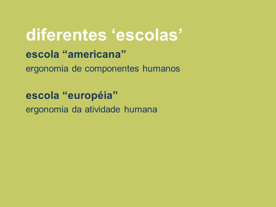 diferentes escolas escola americana ergonomia de componentes humanos escola européia ergonomia da atividade humana