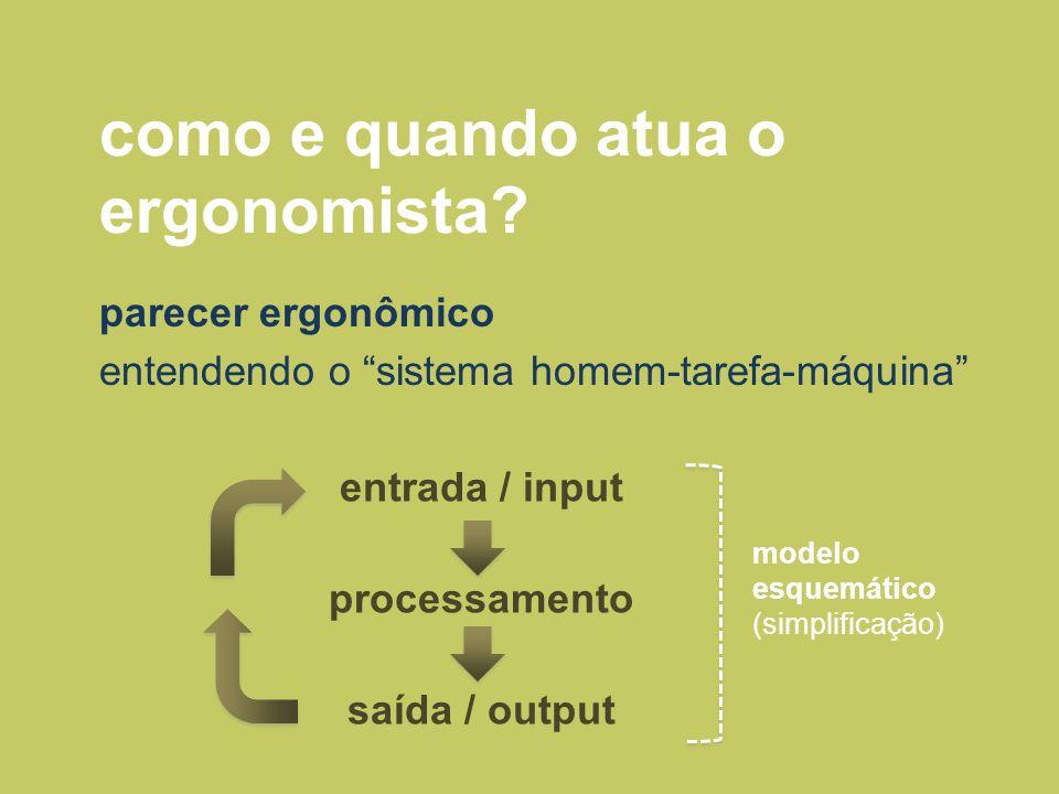 como e quando atua o ergonomista? parecer ergonômico entendendo o sistema homem-tarefa-máquina entrada / input processamento saída / output modelo esq