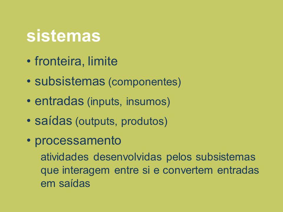 sistemas fronteira, limite subsistemas (componentes) entradas (inputs, insumos) saídas (outputs, produtos) processamento atividades desenvolvidas pelo
