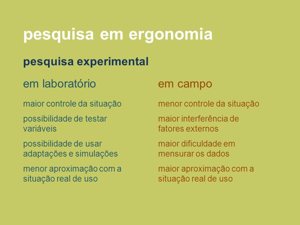 pesquisa em ergonomia pesquisa experimental em laboratórioem campo maior controle da situação possibilidade de testar variáveis possibilidade de usar