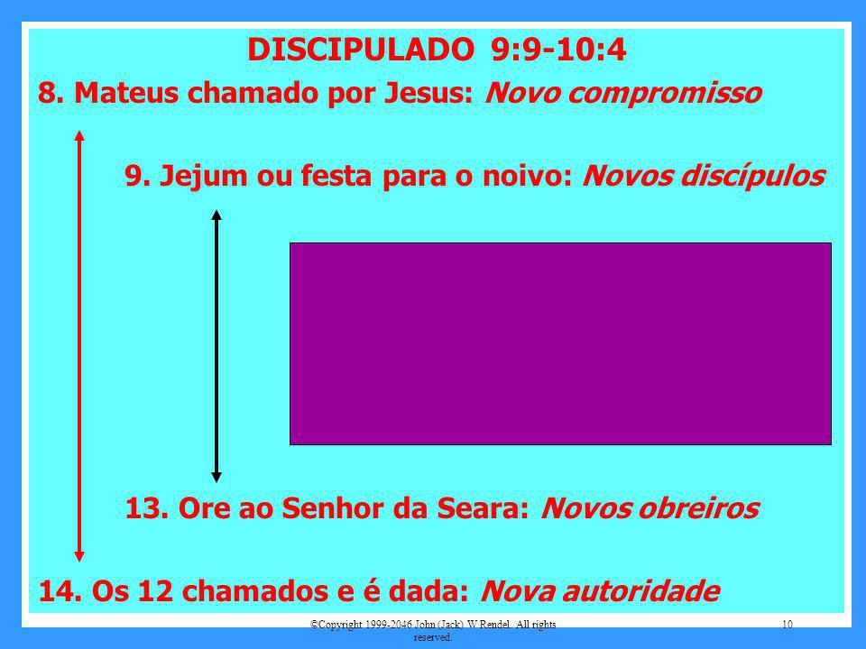 ©Copyright 1999-2046 John (Jack) W Rendel. All rights reserved. 10 DISCIPULADO 9:9-10:4 8. Mateus chamado por Jesus: Novo compromisso 9. Jejum ou fest