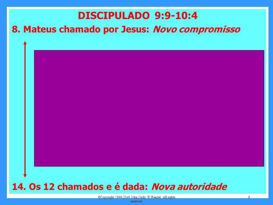 ©Copyright 1999-2046 John (Jack) W Rendel. All rights reserved. 9 DISCIPULADO 9:9-10:4 8. Mateus chamado por Jesus: Novo compromisso 9. Jejum ou festa