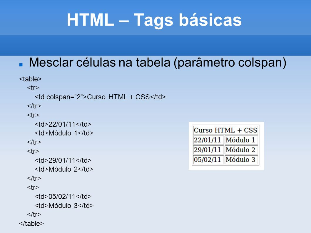 HTML – Tags básicas Mesclar células na tabela (parâmetro colspan) Curso HTML + CSS 22/01/11 Módulo 1 29/01/11 Módulo 2 05/02/11 Módulo 3