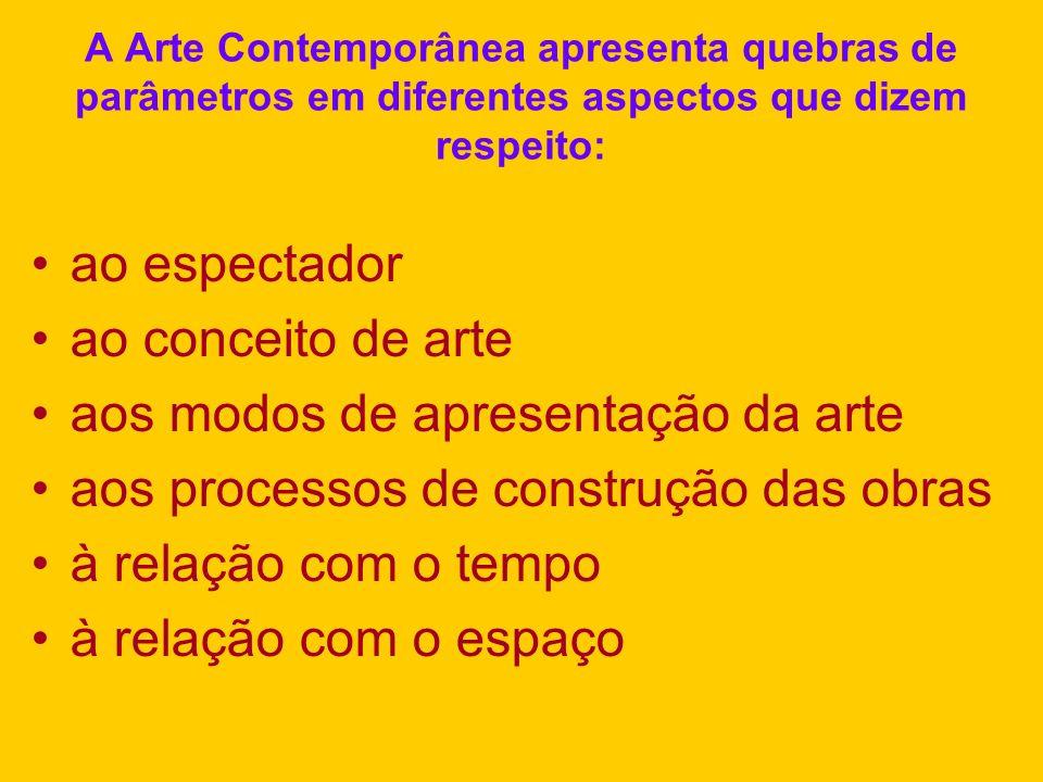 A Arte Contemporânea apresenta quebras de parâmetros em diferentes aspectos que dizem respeito: ao espectador ao conceito de arte aos modos de apresen