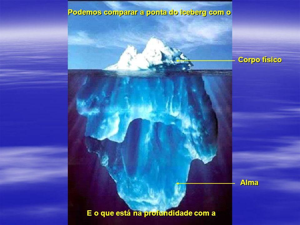 Corpo físico Alma Podemos comparar a ponta do iceberg com o E o que está na profundidade com a