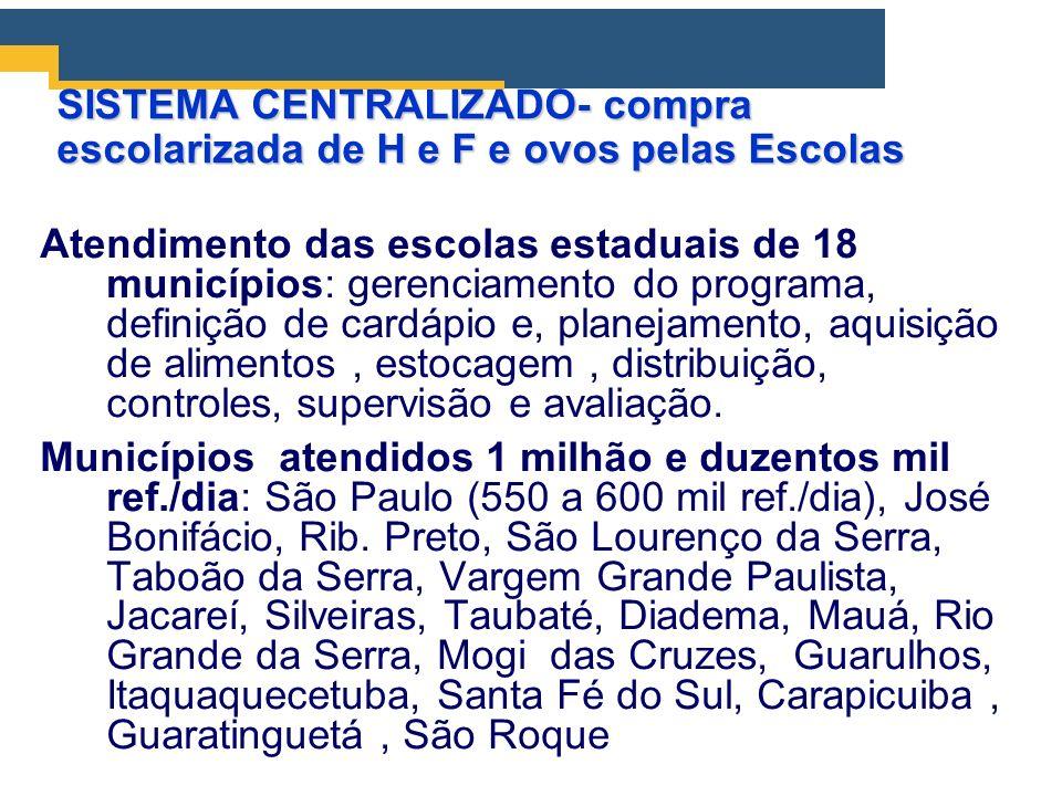 SISTEMA CENTRALIZADO- compra escolarizada de H e F e ovos pelas Escolas Atendimento das escolas estaduais de 18 municípios: gerenciamento do programa,
